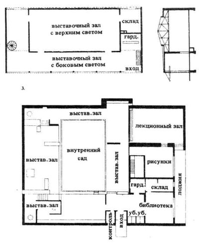 Планироватьплан музея-усадьбы