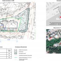 Проект СТО. Вариант 2. Проектная организация: ООО «АПМ-Сайт», Новосибирск