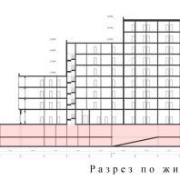 Проект жилого микрорайона «Палкино» в Тверской области. ООО «АкадемСтрой». 2016 г.